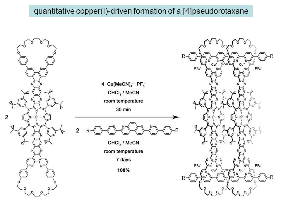 quantitative copper(I)-driven formation of a [4]pseudorotaxane